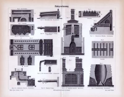 Stich aus 1885 zum Thema industrielle Zinkgewinnung.