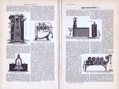 Abhandlung zum Thema Appreturmaschinen mit technischen Skizzen aus dem Jahr 1893.