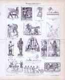 Stich aus dem Jahr 1893 zum thema Bildhauerkunst....