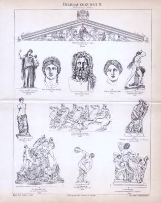 Historischer Stich aus 1893 mit Abbildungen zur Griechischen Bildhauerkunst.