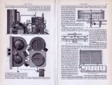 Bierbrauerei ca. 1893 Original der Zeit