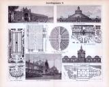 Ausstellungsbauten I. - III. ca. 1893 Original der Zeit