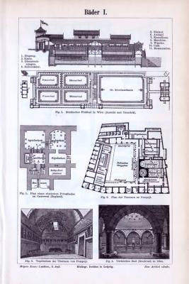 Stich zum architektonischen Thema Bäder aus dem Jahr 1893. Gezeigt werden verschiedene Ansichten antiker und neuzeitlicher Thermen, sowie dazugehörige architektonische Pläne.