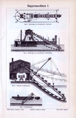 Stich aus 1893 mit verschiedenen Figuren zum Thema Baggermaschinen für diverse Einsatzgebiete.