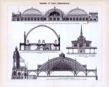 Bahnhöfe I. - III. ca. 1893 Original der Zeit