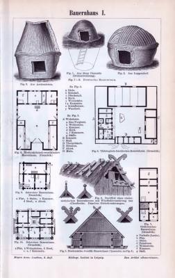 Stich aus 1893 zum Thema Architektur, Entwicklung des bäuerlichen Wohnens. Die Rückseite zeigt 9 verschiedene bäuerliche Wohnhaustypen.