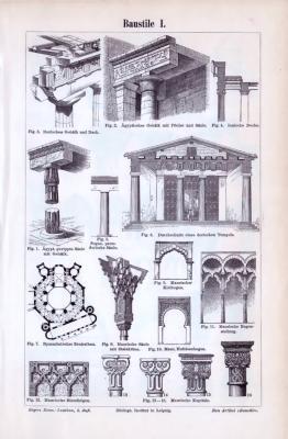Stich aus 1893 zeigt verschiedene Baustile der Antike. Die Rückseite zeigt verschiedene historische Baustile anhand von Merkmalen bei Fenstern, Pfeilern, Gewölben.
