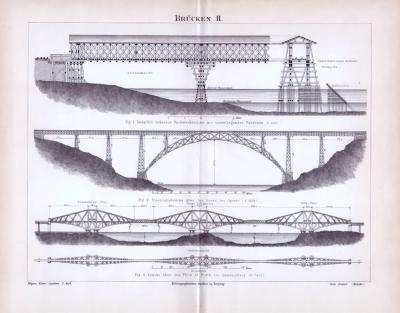 Stich aus 1893 mit der architektonischen Abbildung von 3 verschiedenen Brücken der Zeit.