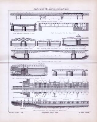 Stich aus 1893 mit 10 Figuren zum Thema Brücken. Architektonische Skizzen zeigen verschiedene Ansichtsperspektiven.