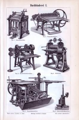 Der Stich aus 1893 zeigt 6 Maschinen die bei der Buchnindung zum Einsatz gekommen sind. Auf der Rückseite sind 6 Maschinen die bei der Buchbindung zum Einsatz gekommen sind.