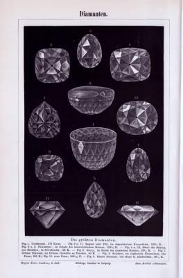 Stich von 1893 zum Thema Diamanten. Die 12 größten Diamanten der Welt sind abgebildet.