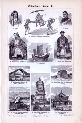 Stiche auf 2 Blättern zum thema Chinesische Kultur. Gezeigt werden Architektur, Personen und Gebrauchsgegenstände.