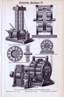 Der Stich aus dem jahr 1893 zeigt  Abbildungen von elektrischen Maschinen.