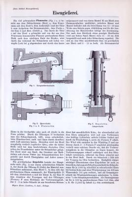 Technische Abhandlung aus 1893 zum Thema Eisengießerei.