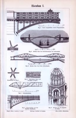 Stich mit verschiedenen Abbildungen zum Thema Eisenbau.