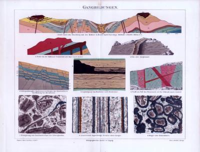 Chromolithographie aus 1893 zeigt Gangbildungen aus der Geologie.
