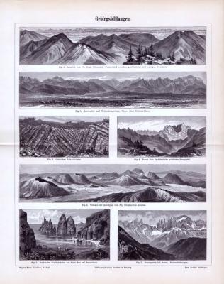 Stich aus 1893 aus dem Bereich der Geologie zeigt verschiedene Gebirgsbildung.