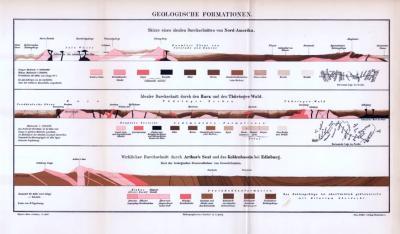 Farbige Lithographie aus 1893 zeigt 3 Geologische Formationen.