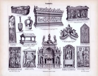 Der Stich aus 1893 zeigt 14 Szenen von Grabmälern aus verschiedenen Epochen.