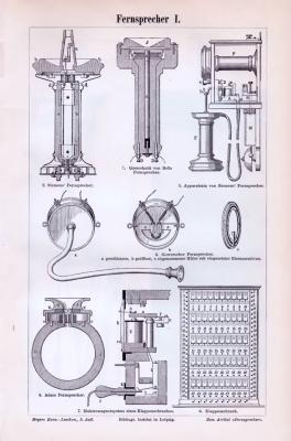 Der Stich aus 1893 zeigt auf Vorder- und Rückseite technische Darstellungen von Fernsprechern.