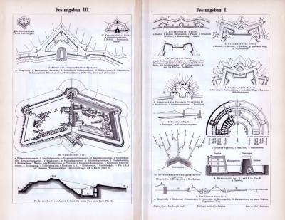 Stich aus dem Jahr 1893 zum Thema Festungsbau, beidseitige Detailabbildungen.