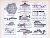 Festungsbau I. - III. ca. 1893 Original der Zeit