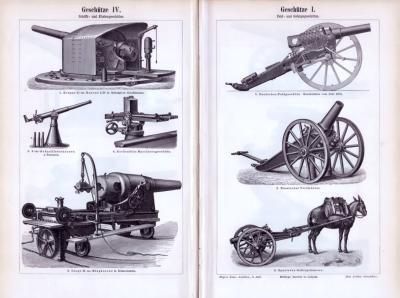 Stich aus 1893 mit Abbildungen von Geschützen.