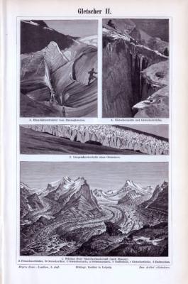 Stich aus 1893 zeigt verschiedene Szenen von Gletschern.