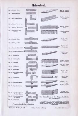 Stich aus 1893 zeigt verschiedene Techniken zur Verbindung und Aufbau von bearbeitetem Holz.