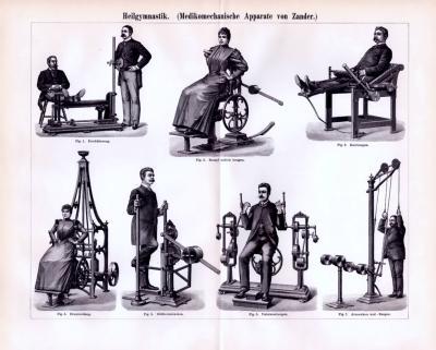 Der Stich und die Abhandlung zum Thema Heilgymnastik zeigt verschiedene Apparate der Zeit und deren Bedienungsweise.
