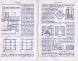 Heizungsanlagen I. - IV. ca. 1893 Original der Zeit