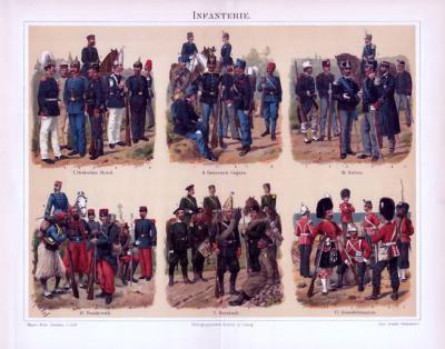 Chromolithographie aus 1893 zeigt Infanterieeinheiten und deren Uniformen aus 6 europäischen Ländern.