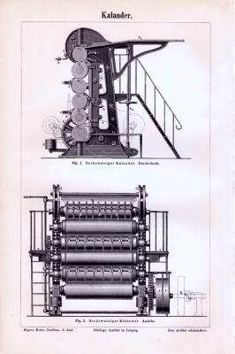 Stich aus 1893 zeigt Kalander zur Papierherstellung aus der Papierindustrie.