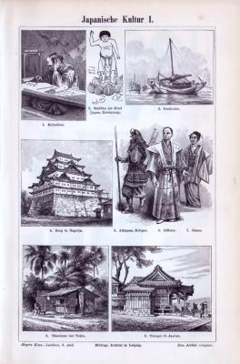 Stich aus 1893 zeigt verschiedene Szenen und Gegenstände aus der japanischen Kultur.