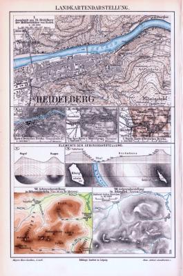 Farbig illustrierte Landkarten zu verschiedenen Darstellungsarten in der Geographie aus 1893.