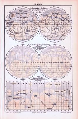 Generalkarte des Planeten Mars in einer Illustration aus 1893 nach den Beobachtungen von Schiaparelli.