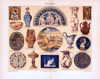 Chromolithographie aus 1893 zeigt verschiedene Objekte der Handwerkskunst aus Keramik.
