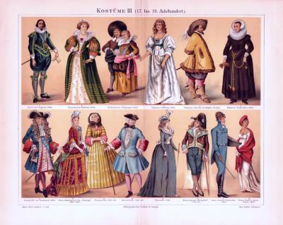 Chromolithographie aus 1893 zeigt verschiedene Arten von Kostümen aus 17. bis 19. Jahrhundert.
