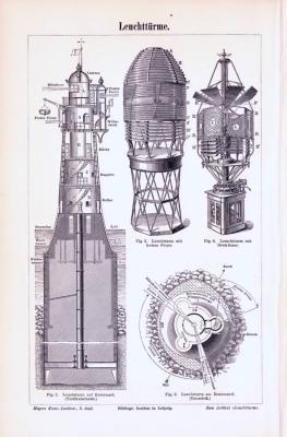 Stich aus 1893 zeigt Leuchttürme und Leuchtfeuer.