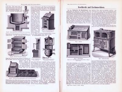Technische Abhandlung mit Stichen aus 1893 zum Thema Kochherde und Kochmaschinen.