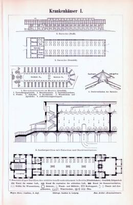 Stich aus 1893 zeigt architektonische Skizzen verschiedener Krankenhäuser.