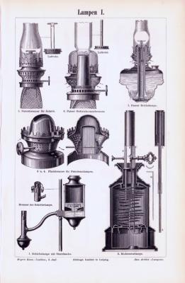 Stich aus 1893 zeigt verschiedene Lampenarten.