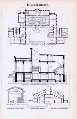 Stich aus 1893 zeigt Leichenschauhäuser, Gebäude und Anlagen zur Leichenverbrennung.