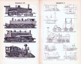 Stich aus 1893 zeigt verschiedene Lokomotiven.