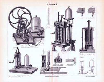 Stich aus 1893 zeigt verschiedene Luftpumpen.
