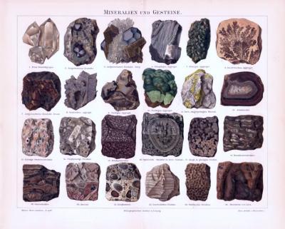 Chromolithographie aus 1893 zeigt Mineralien und Gesteinssorten.