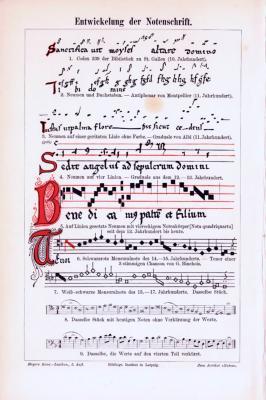 Farbige Lithographie aus 1893 zeigt die Entwicklung der Notenschrift.