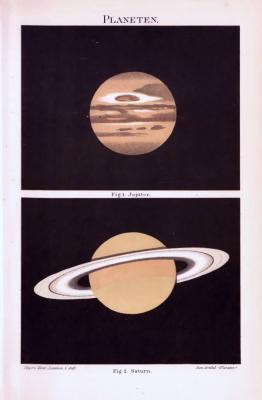 Farbige Lithographie aus 1893 zeigt die Planeten Jupiter und Saturn.
