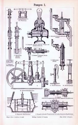 Stich aus 1893 zeigt verschiedene technische Details von Pumpen.