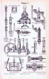 Stich aus 1893 zeigt verschiedene technische Details von...